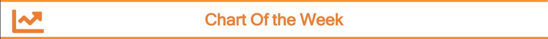 Chart of week banner